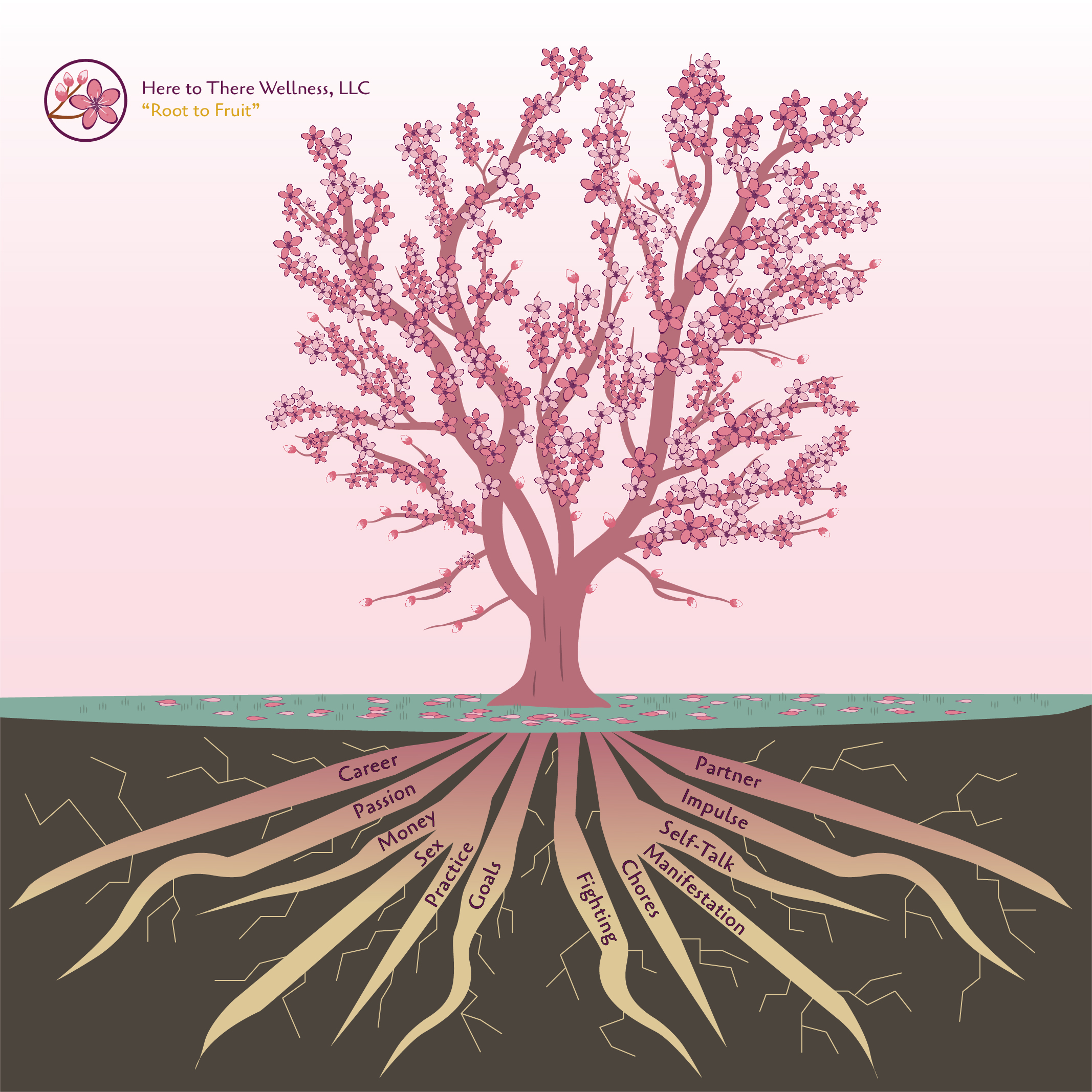 """""""Root to Fruit"""" cherry tree, represents the roots of the program"""